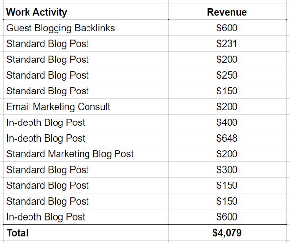 freelance-payment-plan